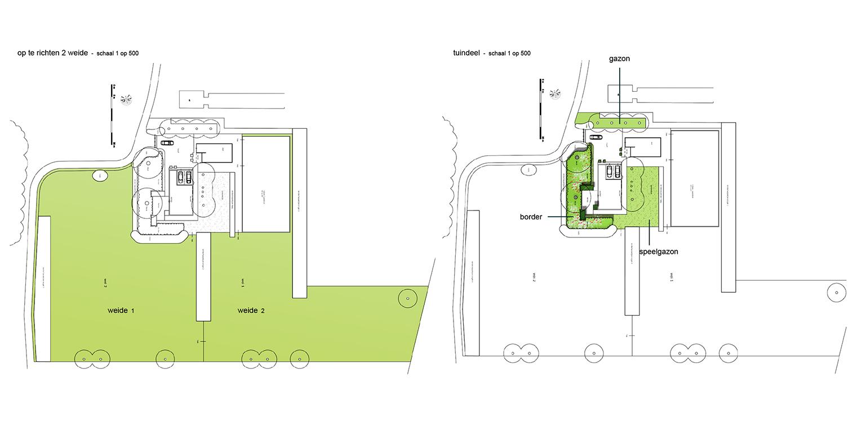 schetsopzet weides, gazon en borders landschappelijke tuin Heerde waar ontwerp bepaald is door de openheid van het open ontginningslandschap met zijn noord-zuid relaties - Denkers in Tuinen