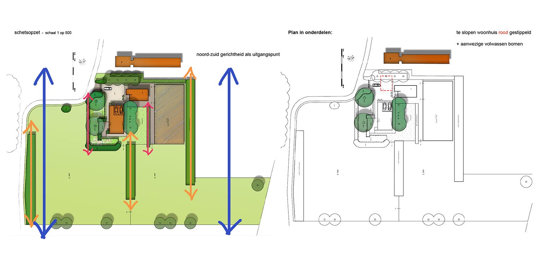 schetsopzet richtingen landschappelijke tuin Heerde waar ontwerp bepaald is door de openheid van het open ontginningslandschap met zijn noord-zuid relaties - Denkers in Tuinen