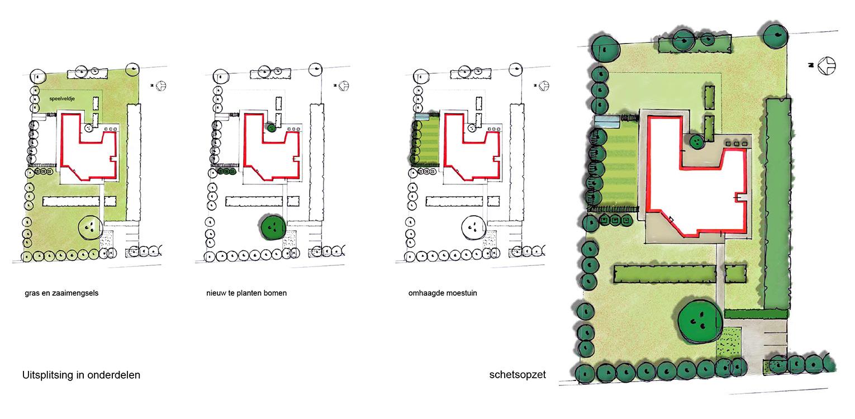 schetsopzet landschappelijke tuin Hoevelaken Heldere opzet waar nieuwe en moderne architectuur een relatie aangaat met het 'oude' omliggende landschap Denkers in Tuinen
