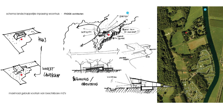 schetsopzet landschappelijke tuin Ommen. Woning Maas architecten is gesloten aan entree zijde maar zich magistraal openend aan de achterzijde naar het omliggende landschap - Denkers in Tuinen
